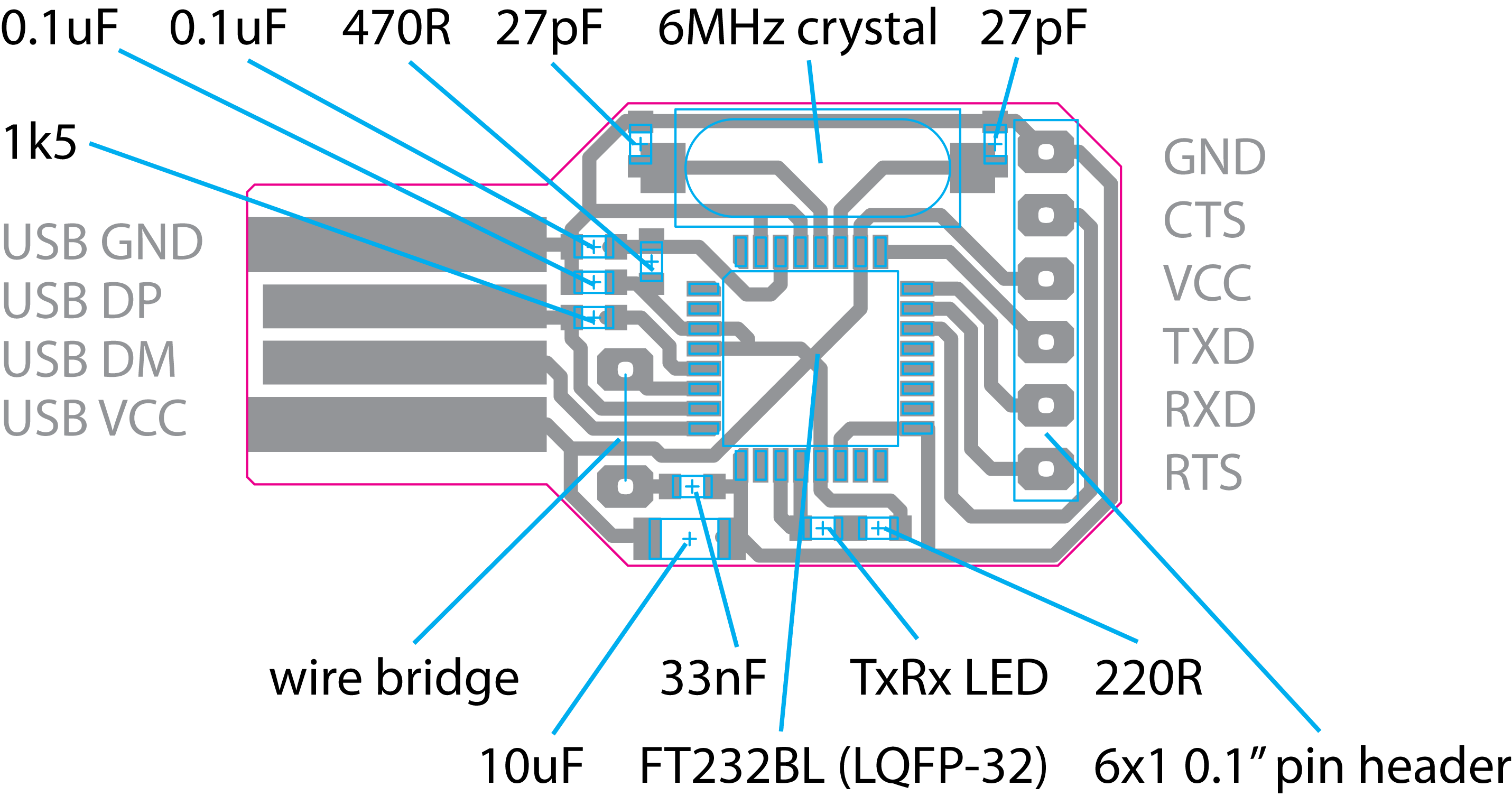 Usb To Rs232 Adapter Wire Diagram Trusted Wiring Serial Ftdi Schematic Enthusiast Diagrams U2022 3 0 A Female